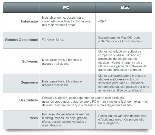 table_pc_mac