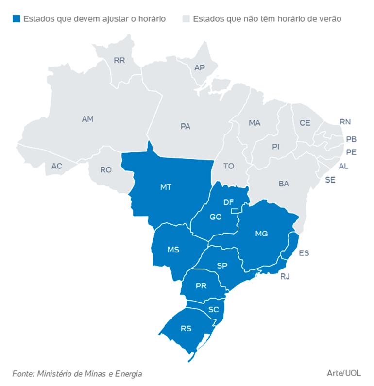 Como funciona o horário de verão no Brasil?